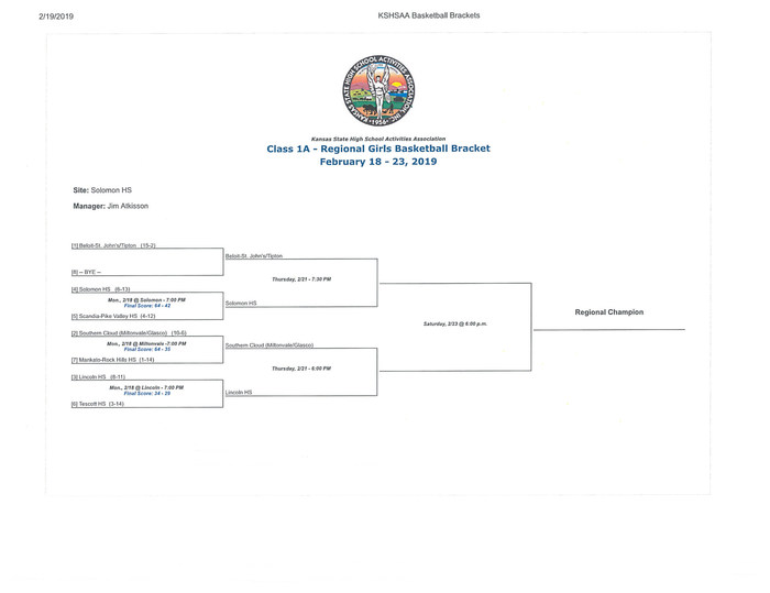 Girls BB Regionals