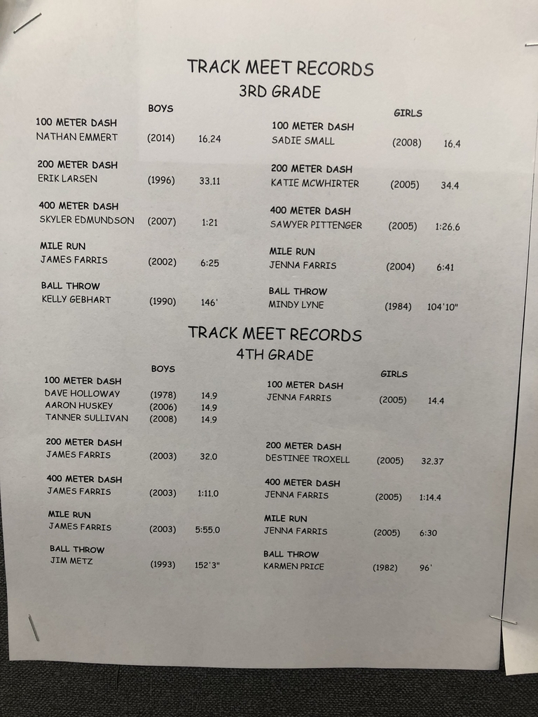 Past Records